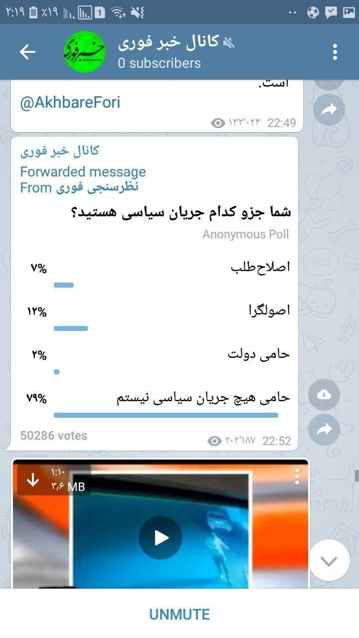 در بین نظرسنجیهای تلگرام، نظر … 166719001581034806