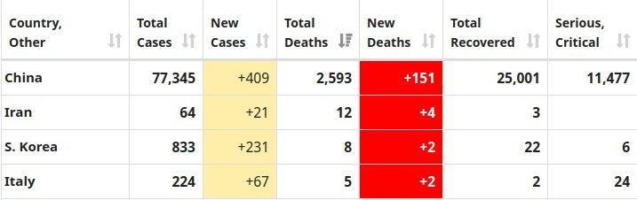 DW فارسی: یک مقایسه آماری نشا … 195984001582567206