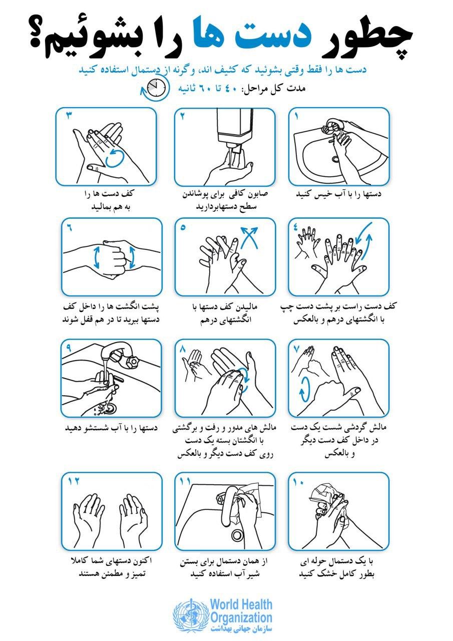 چطور دستها را بشوییم؟ aranita … 286505001582258205