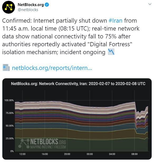 قطعی موقت اینترنت در ایران در … 769983001581168604