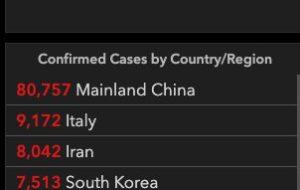 نرخ ابتلا به کرونا در ایران، ت … نرخ ابتلا به کرونا در ایران، ت … 097613001583904606 300x190