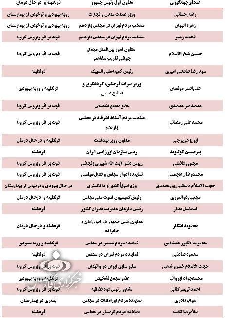 خبرگزاری فارس فهرستی (بدکیفیت) … 106746001583938206