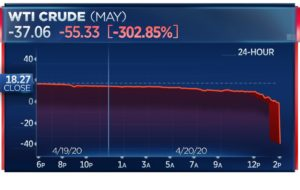 BREAKING: Crude oil falls 300% … BREAKING: Crude oil falls 300% … 045653001587408605 300x190