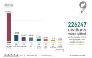 سازمان مستقل حقوق بشر #سوریه … سازمان مستقل حقوق بشر #سوریه … 193225001587421805 300x190