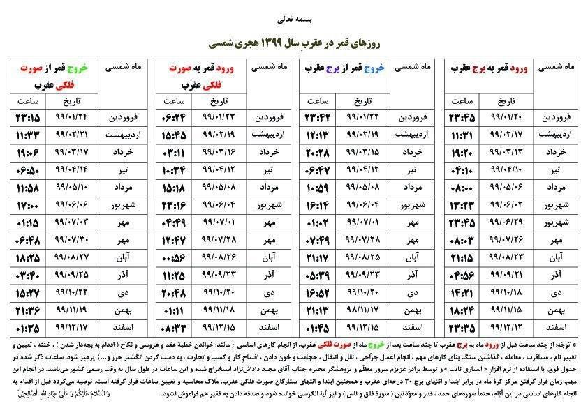 کانال ستاد استهلال استان قم ،ج … 810283001585762804