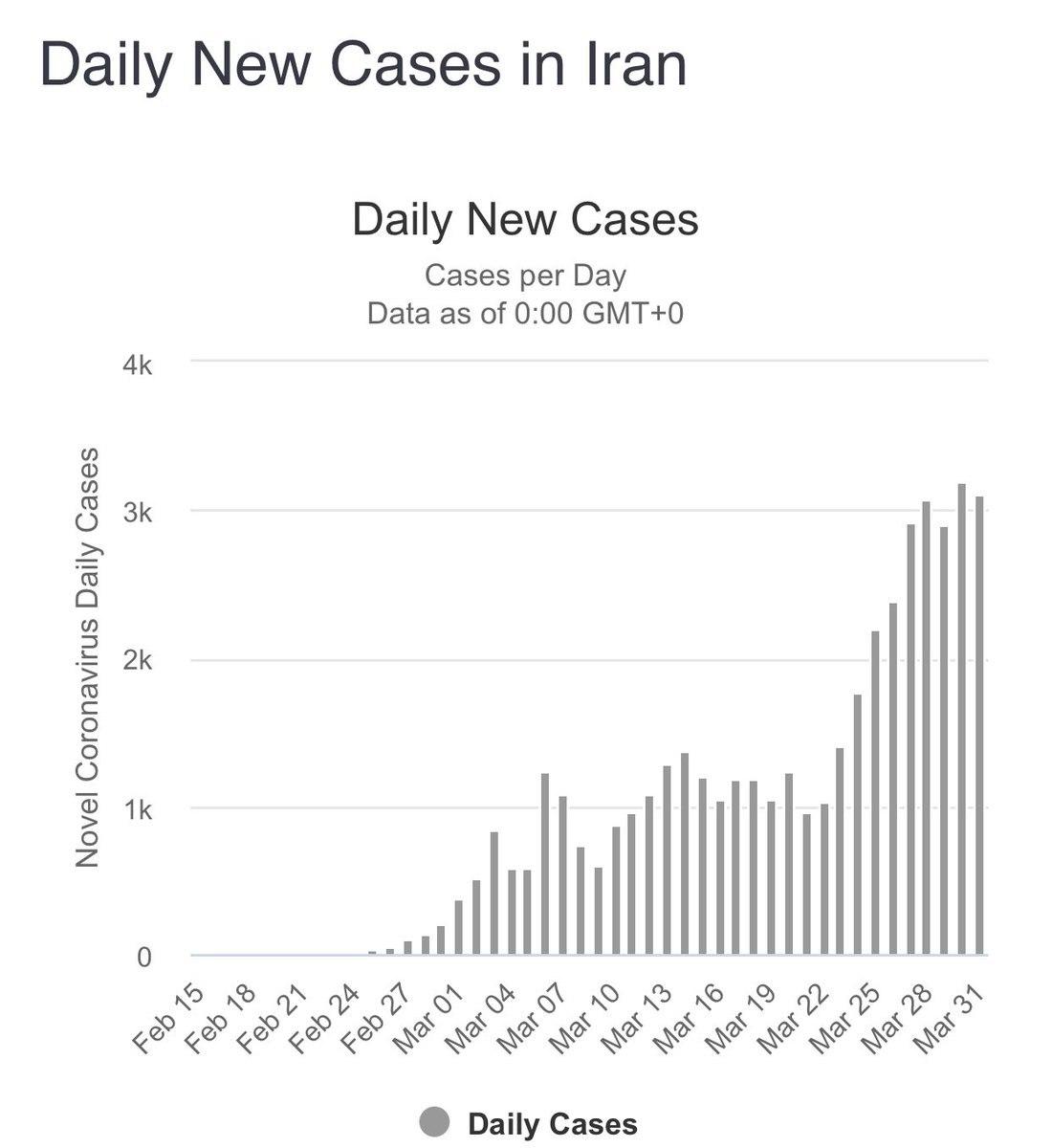 """حسن روحانی: """"رشد مبتلایان به و … 848635001585729805"""