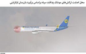 سرنگونی هواپیمای اوکراین؛ 'خط … سرنگونی هواپیمای اوکراین؛ 'خط … 674727001593439204 300x190