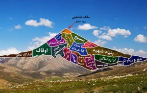 نقشه جدید قله دماوند Naghel … نقشه جدید قله دماوند Naghel … 133245001595788205 300x190