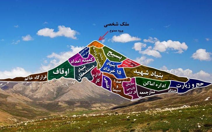 نقشه جدید قله دماوند Naghel … 133245001595788205