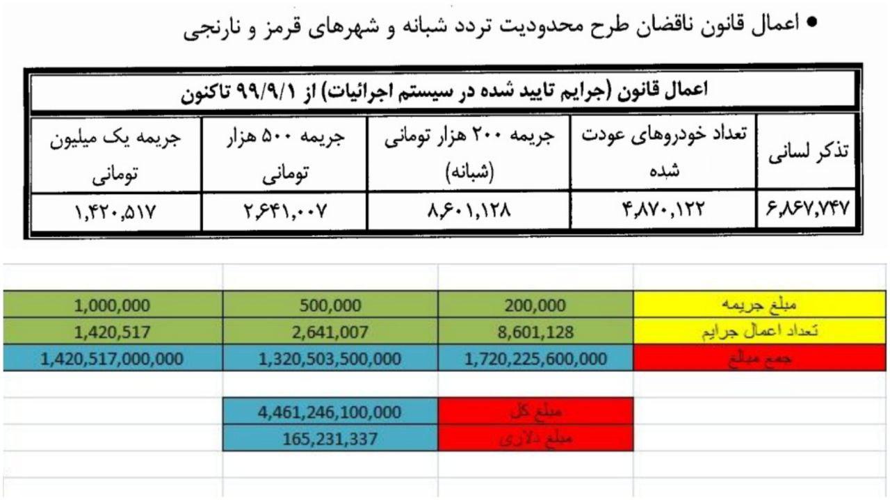 ۱۶۵ میلیون دلار (۲۷هزار تومانی … 998350001631804406